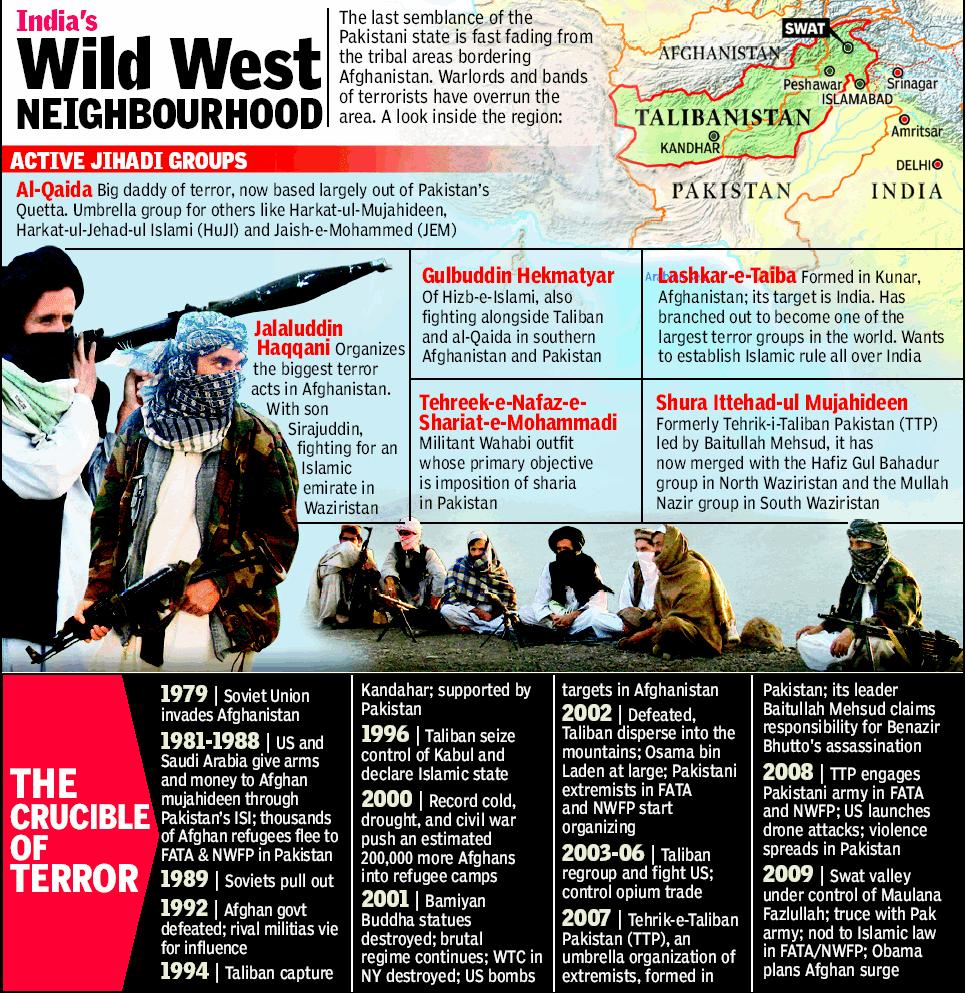 fata and nwfp taliban india security A number of external actors like al qaeda and its associates are exploiting the prevailing lawlessness in federally administered tribal areas (fata) for sanctuary and a base for their logistical, training, and operational purposes, while the local taliban reap rich financial rewards in the mayhem.