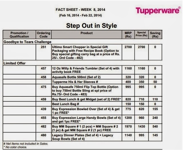 Tupperware fact sheet week 8,2014