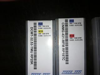 Tyson Tool Label