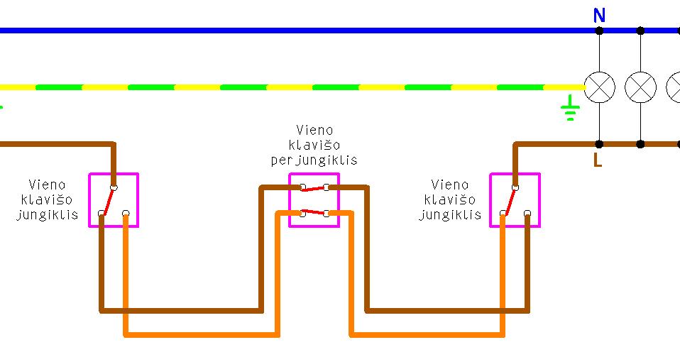 elektros.info: Apšvietimo valdymas iš trijų ir daugiau vietų