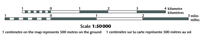 how to draw a graphic scale metric