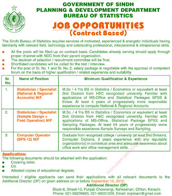 Govt of Sindh Jobs