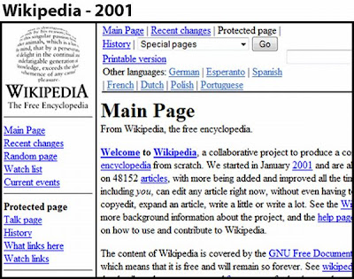 Popular Websites In Past