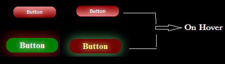 how to create button in css