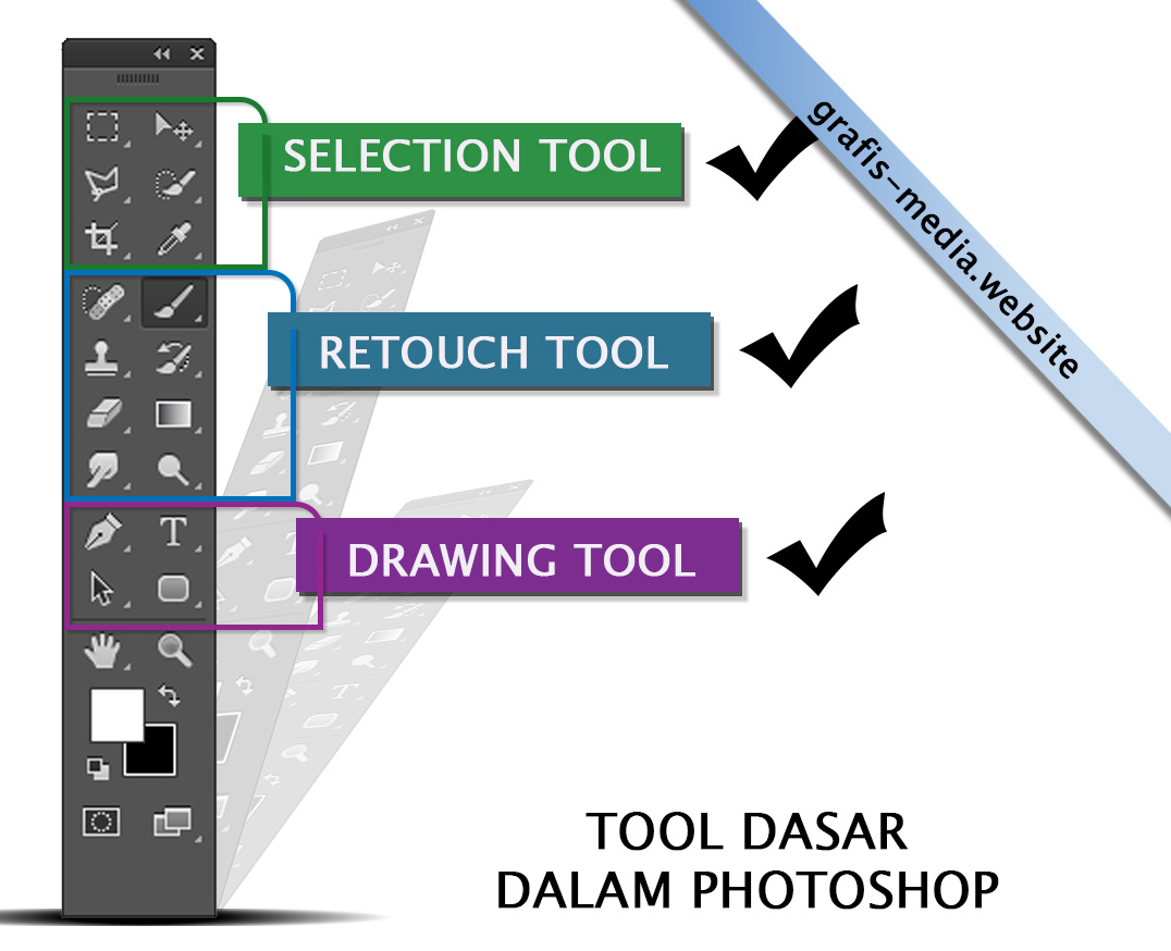 Teknik editing foto pada photoshop