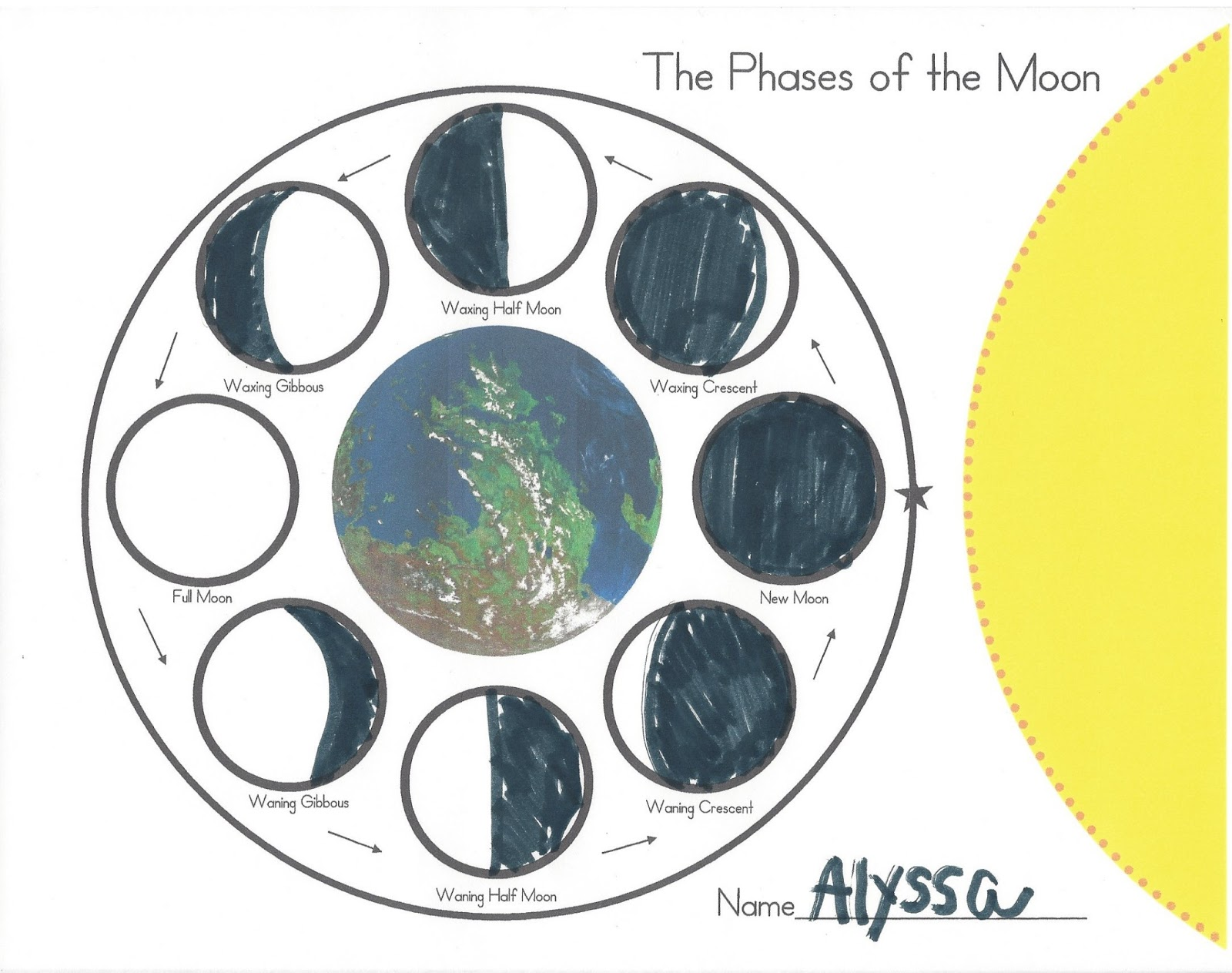 Homework help phases moon