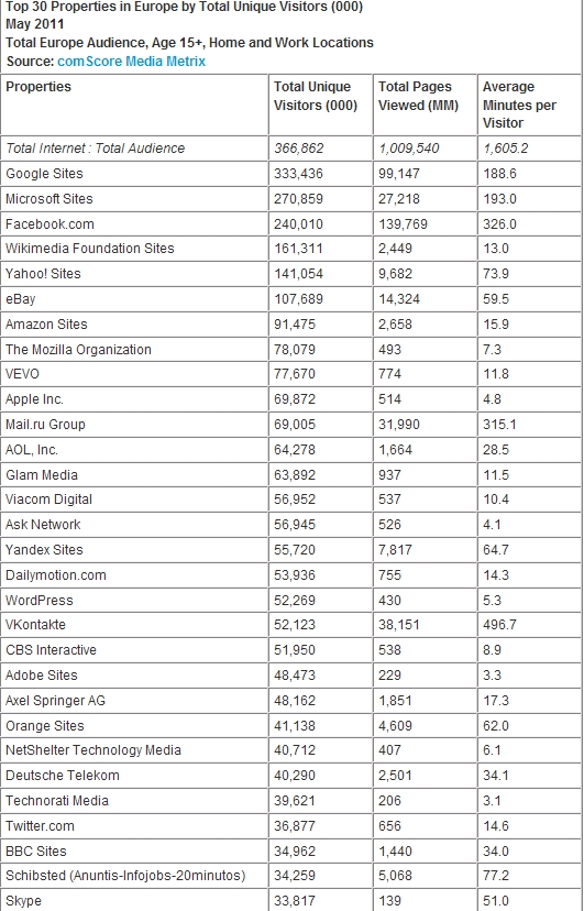 insight for webanalytics 07 2011 08 2011