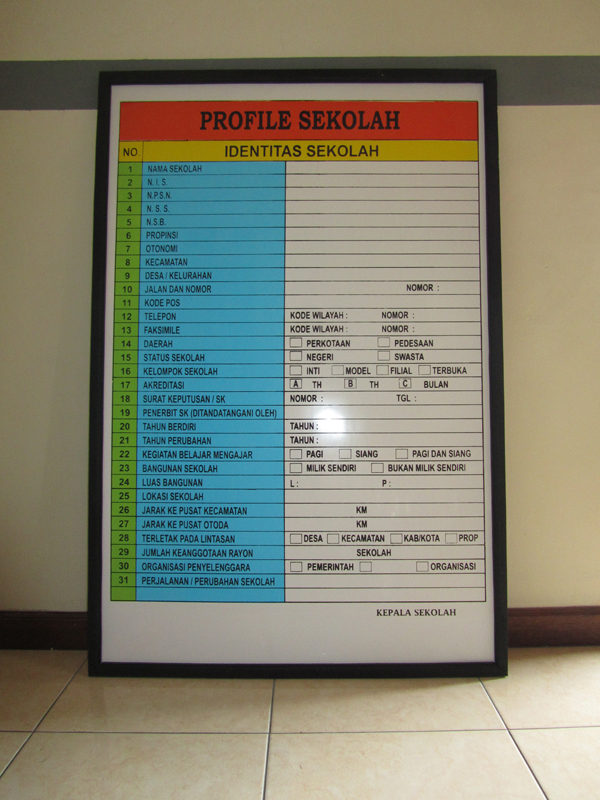 Format Papan Data 120 x 80 cm