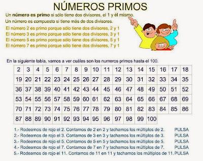 http://www.gobiernodecanarias.org/educacion/3/WebC/eltanque/todo_mate/multiplosydivisores/num_primos/numerosprimos_p.html