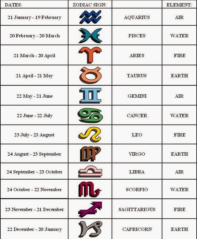 Zodiak mu Minggu ke 3 Febuari 2014 portal pilihan