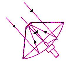 Cassegrain antenna