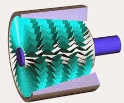 http://trikueni-desain-sistem.blogspot.com/2014/03/Pengertian-Kompresor.html
