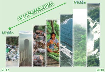 Plan Nacional del Ambiente