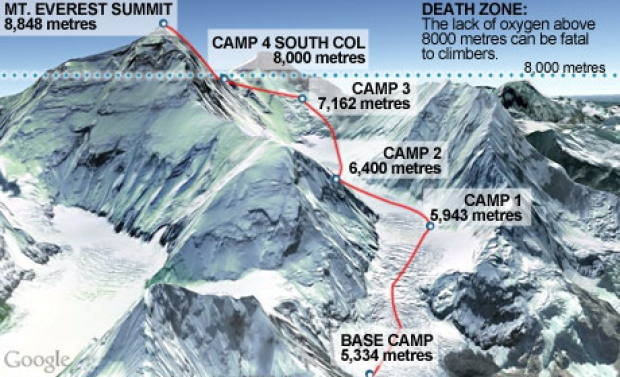 hindu singles in mount summit The list consists of people who reached the summit of mount everest more than once by 2013, 6,871 summits have been recorded by 4,042 different people despite two hard years of disaster (2014 and 2015), by the end of 2016 there were 7,646 summits by 4,469 people.
