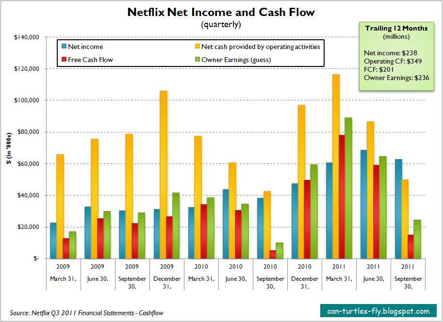 financial ratio analysis two companies
