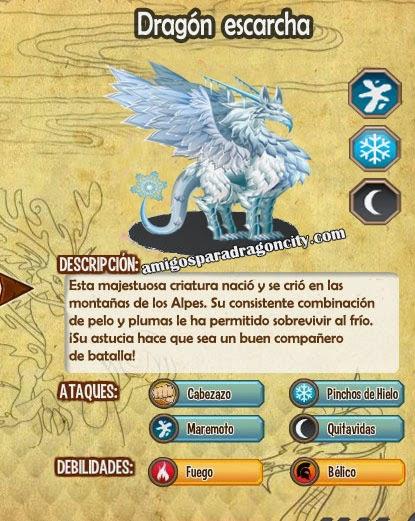 imagen de las caracteristicas del dragon escarcha