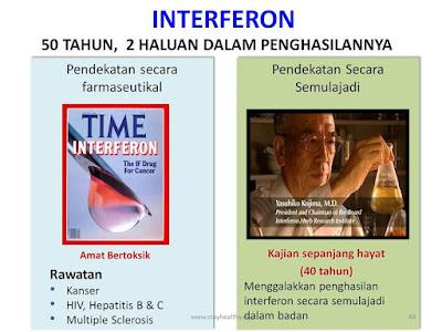 Nutriferon Shaklee; Shaklee Labuan; hasil kajian 50 tahun; Shaklee Lawas sarawak; Shaklee Sarawak; Shaklee Keningau