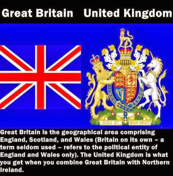 Differences between Great Britain and United Kingdom