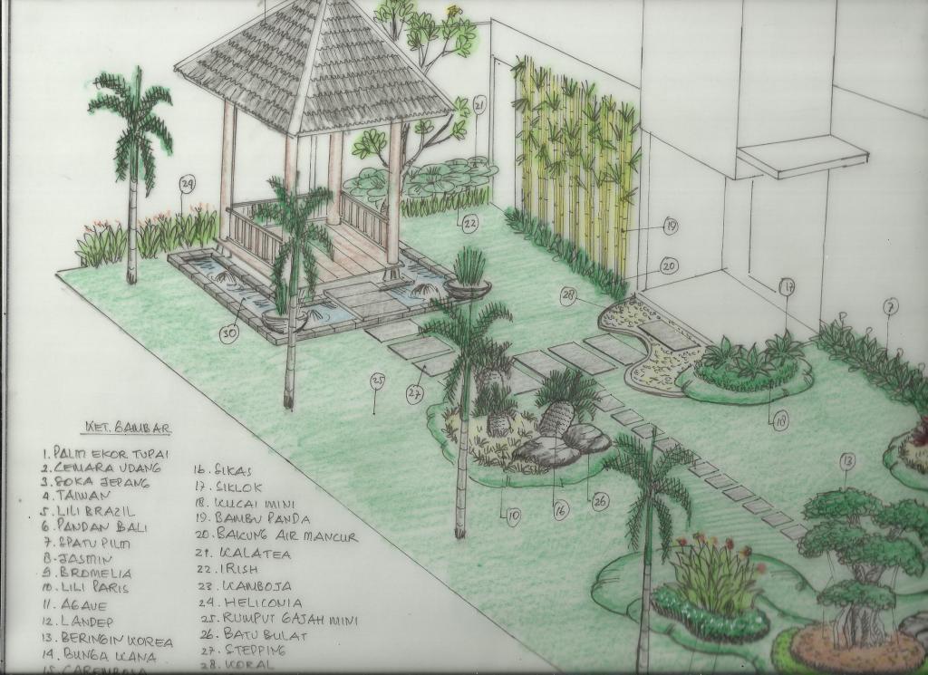Galerry sketsa desain gazebo