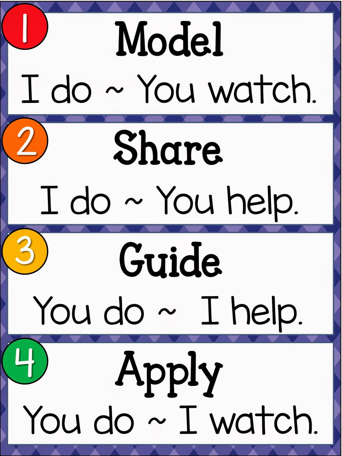Teacher times two skip counting arrays multiplicationoh my here is a poster i made that reminds everyone of their role as we work through our problems if i need to remind someone i just point out which step were sciox Image collections