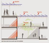 21-Docks-school-by-Mikou-design-studio