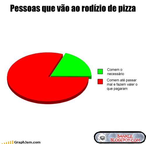 rodizio-pizza