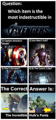 Teknologi Fiksi Yang Dipakai Dalam Film The Avengers