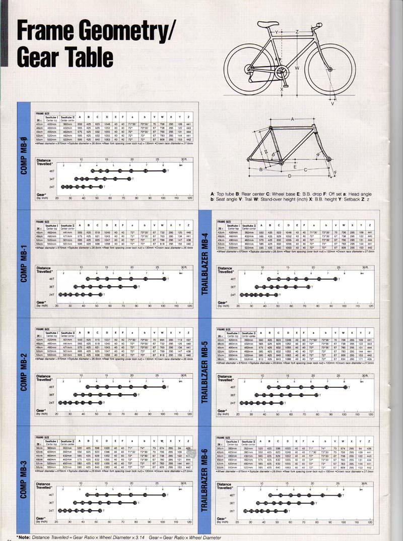 Bridgestone Bicycle Catalog 1990 Bridgestone Bicycle