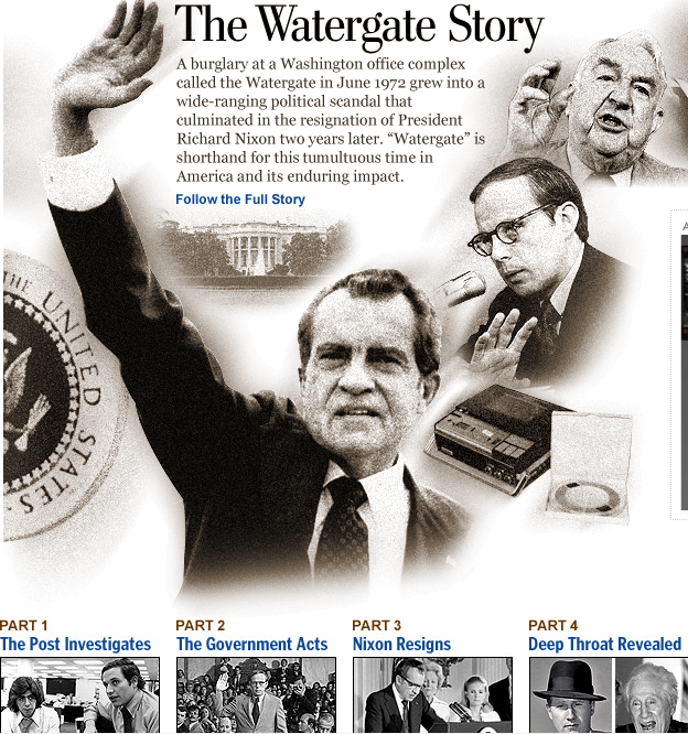 an introduction to the political scandal and constitutional crisis watergate Nearly every action taken with regard to the case had some constitutional   when richard nixon resigned in 1974 in the wake of the watergate scandal, it  was.