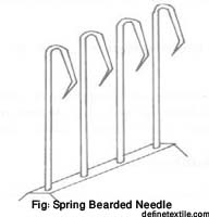 spring-bearded-needle