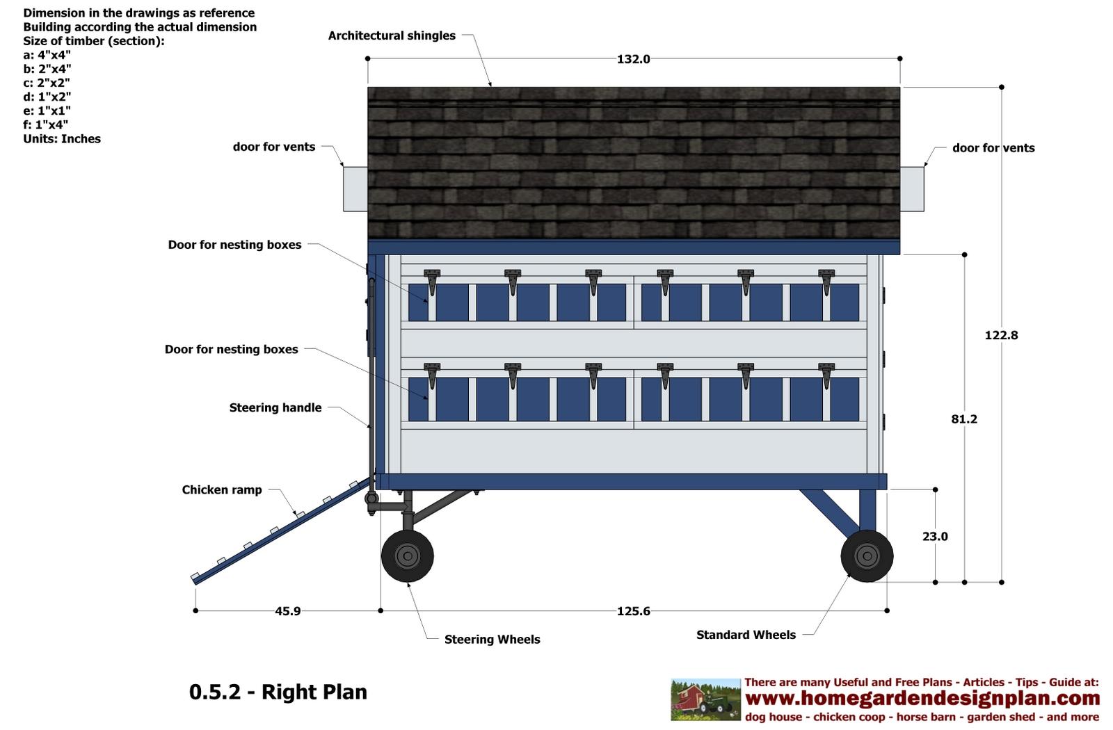 Chicken Tractor Plans PDF