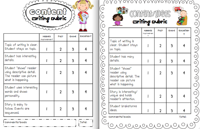 descriptive essay example place Second Grade Writing Rubric   Judy Wright   TeachersPayTeachers com