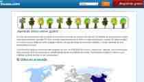 Aprender Chino mandarín online Busuu