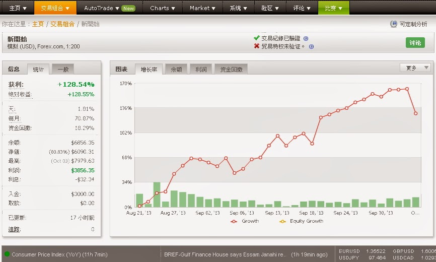 Http www myfxbook com forex broker spreads
