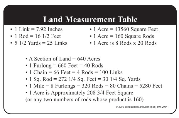 Measurement Of Land And Property : Brian k o malie realtor land measurement conversions