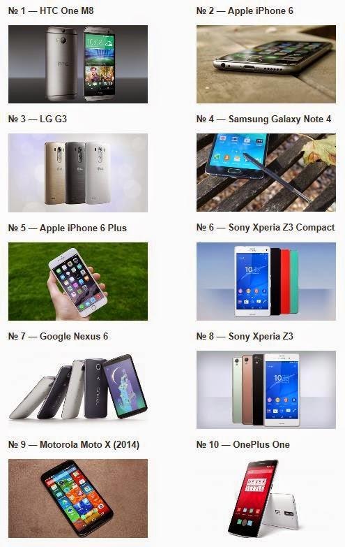 Десятка лучших смартфонов по мнению TechRadar выглядит следующим образом