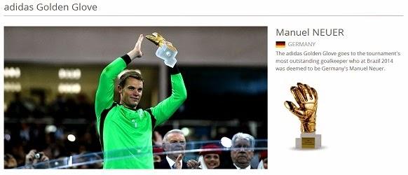 Anugerah Penjaga Gol Terbaik Kejohanan - Piala Dunia FIFA 2014