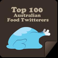 Top 100 Twitter