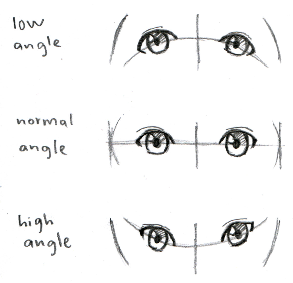 Johnnybro S How To Draw Manga How To Draw Manga Eyes Part Iii