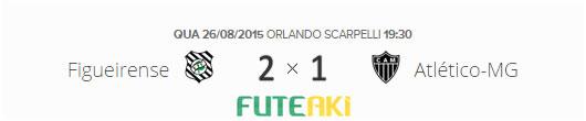 O placar de Figueirense 2x1 Atlético-MG pelas oitavas de final da Copa do Brasil 2015.