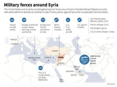 シリアを取り巻くミリタリーフォースがえらいことに