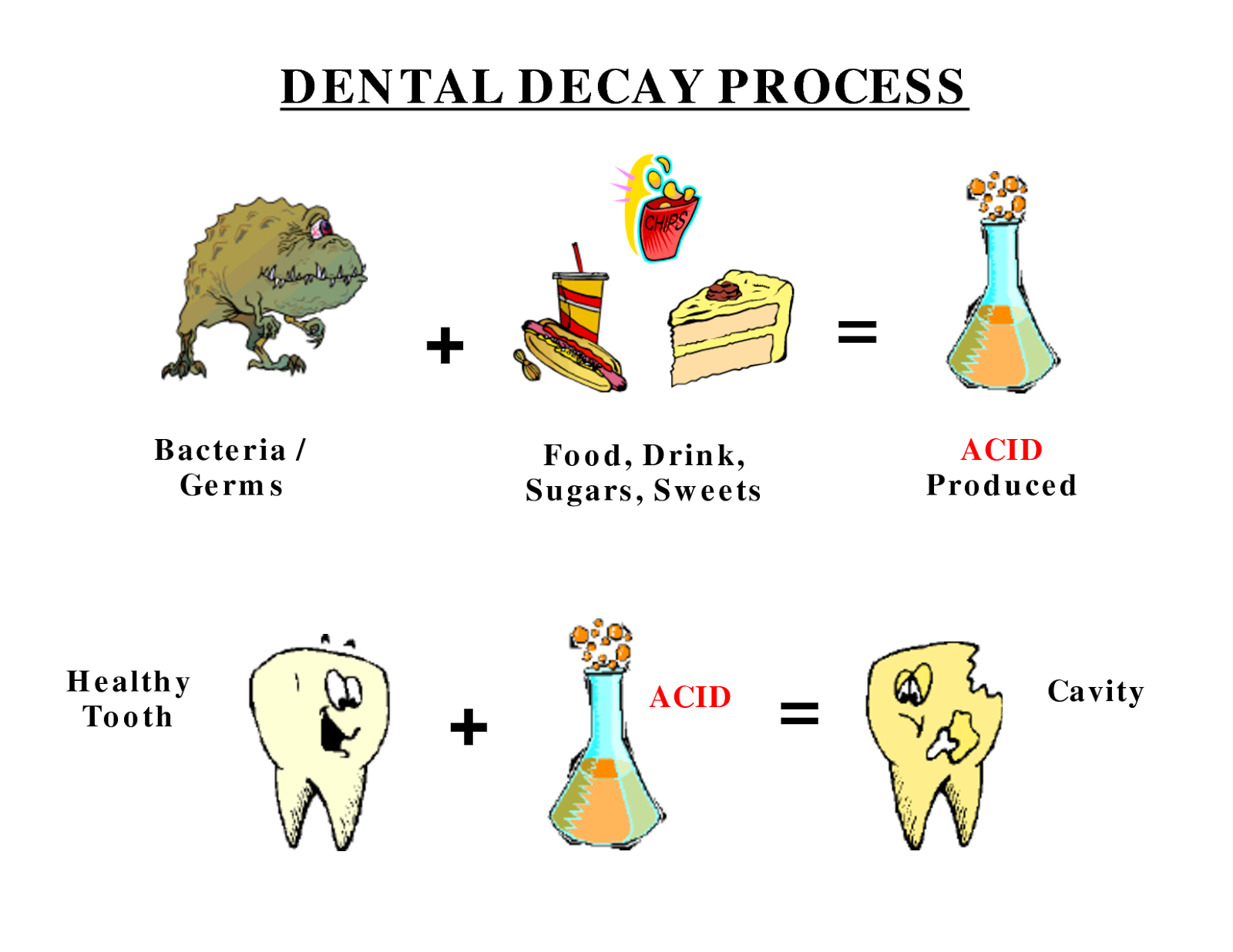 u of t oral pathology