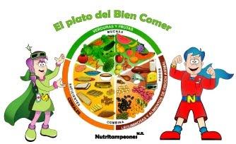 Resultado de imagen para plato del bien comer niños