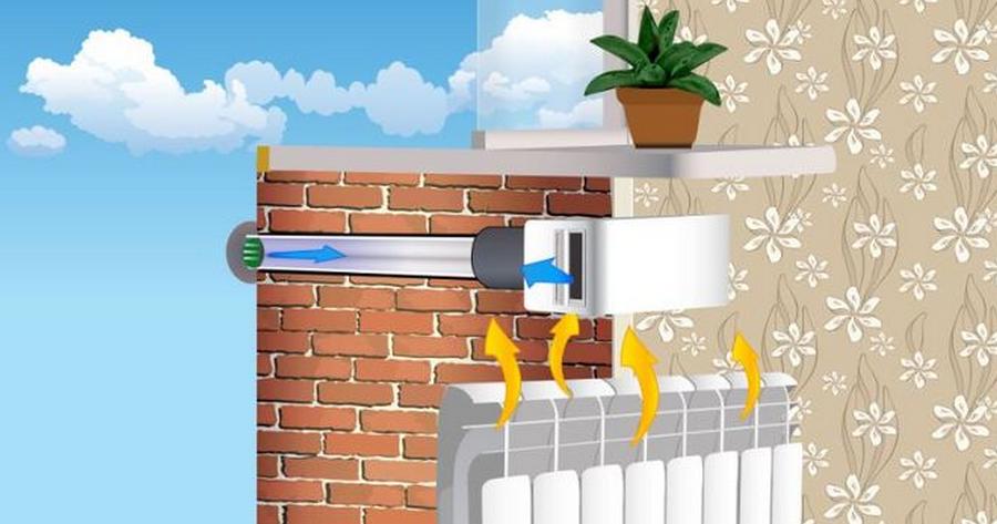 Моя приточная домашняя система вентиляции: опыт установки