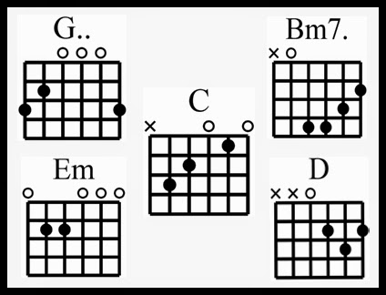 Hemenway By My Side Chords Easy Version Chord Guitar And Lyrics