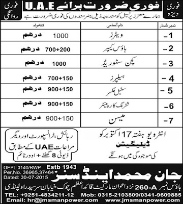Various New Jobs in United Arab Emirates UAE Jobs
