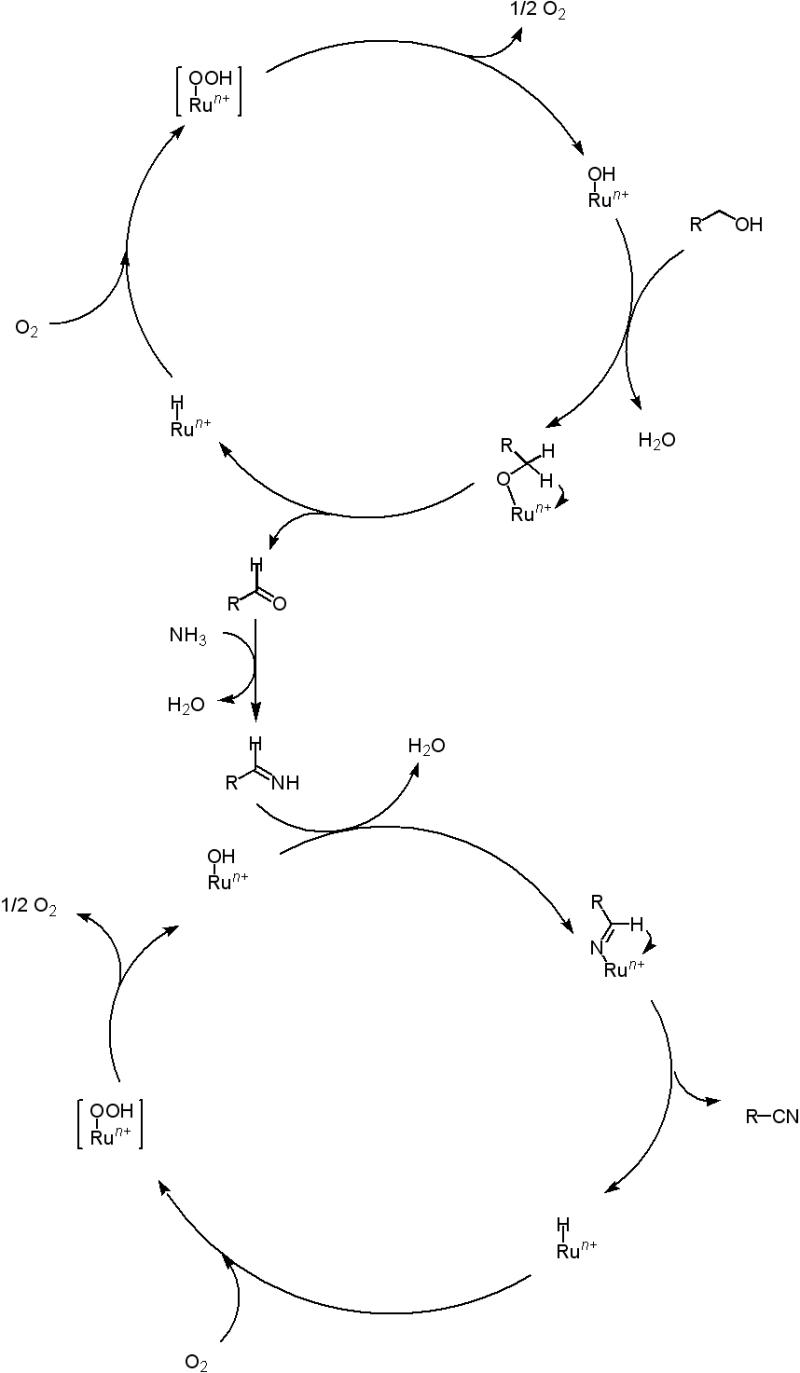 で、possible reaction mechanismは ...