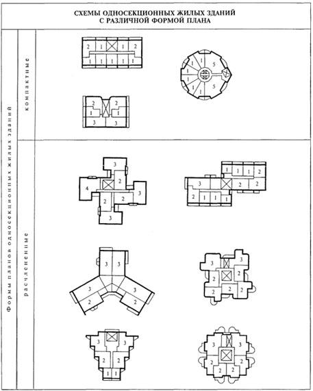 этажности жилых домов и их