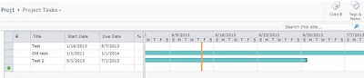 SharePoint Gantt view centered on today's date