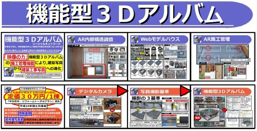 機能型 3Dアルバム